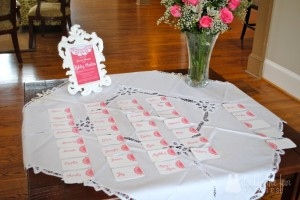 Name tags -- great idea when bringing two families together for the first time!